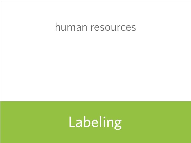 human resources       Labeling                   61