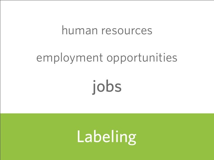 human resources  employment opportunities           jobs        Labeling                            61