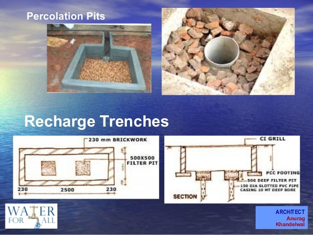 Rain Water Harvesting Amp A Case Study Of Urban Flooding In Agra