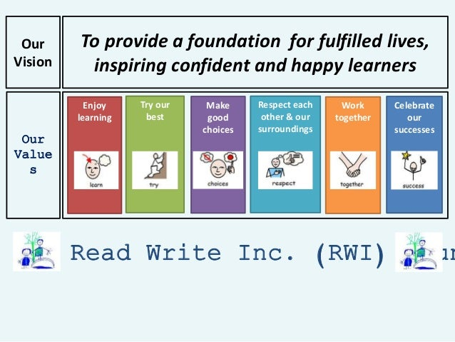 Texthelp Releases iReadWrite – iPad App for Struggling Readers and Writers