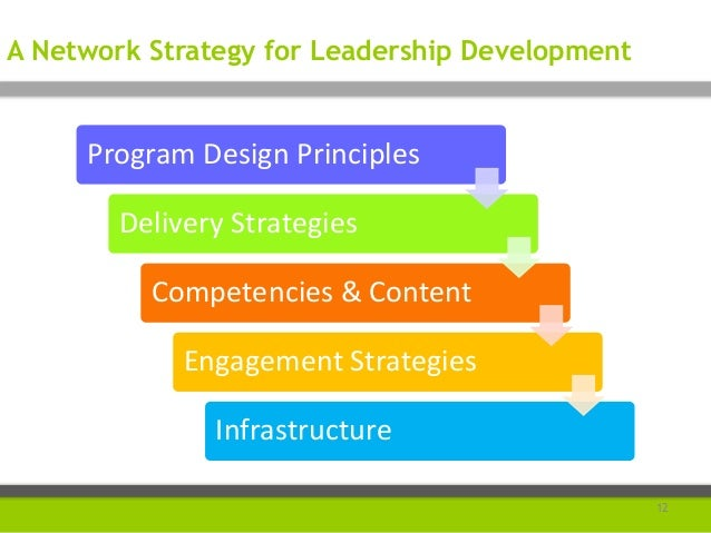 Trustmarks leadership development program