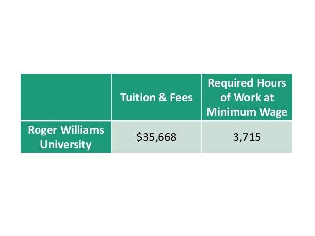 roger-williams-university-8-638.jpg?cb=1496642046