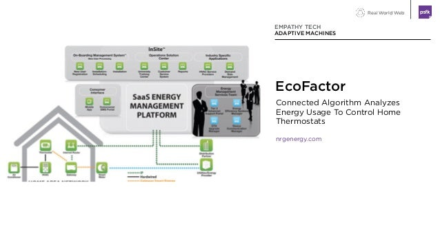 Real World Web Connected Algorithm Analyzes Energy Usage To Control Home Thermostats nrgenergy.com EMPATHY TECH ADAPTIVE M...