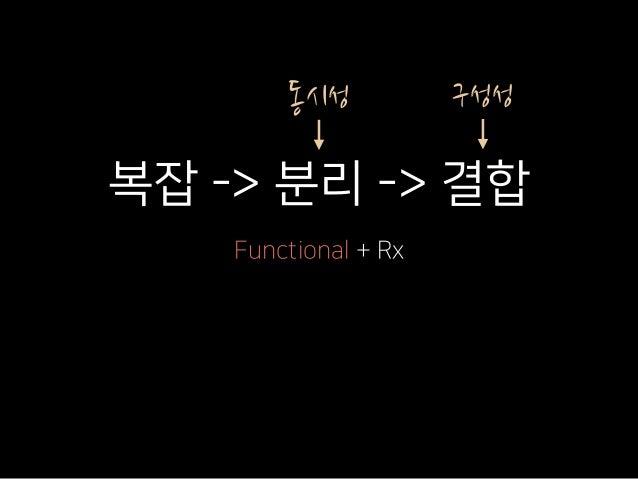 Functional Reactive AnimatioN by Conal Elliott and Paul Hudak, 1997 인터랙티브 3D 그래픽 처리 표현과 모델링의 분리 시간에 따라 변하는 값을 표현(Behavior)...