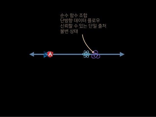 웹 프론트엔드 개발자의 얕고 넓은 Rx 이야기