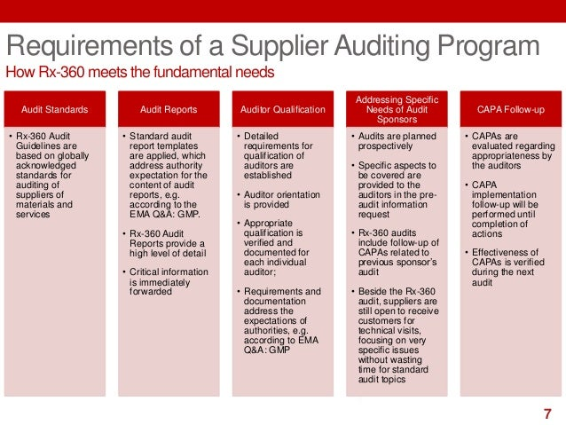 Rx 360 audit programs and bsi sep15 for Supplier audit plan template