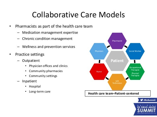 collaborative health care Join linkedin today for free see who you know at collaborative healthcare  urgency group (chug), leverage your professional network, and get hired.