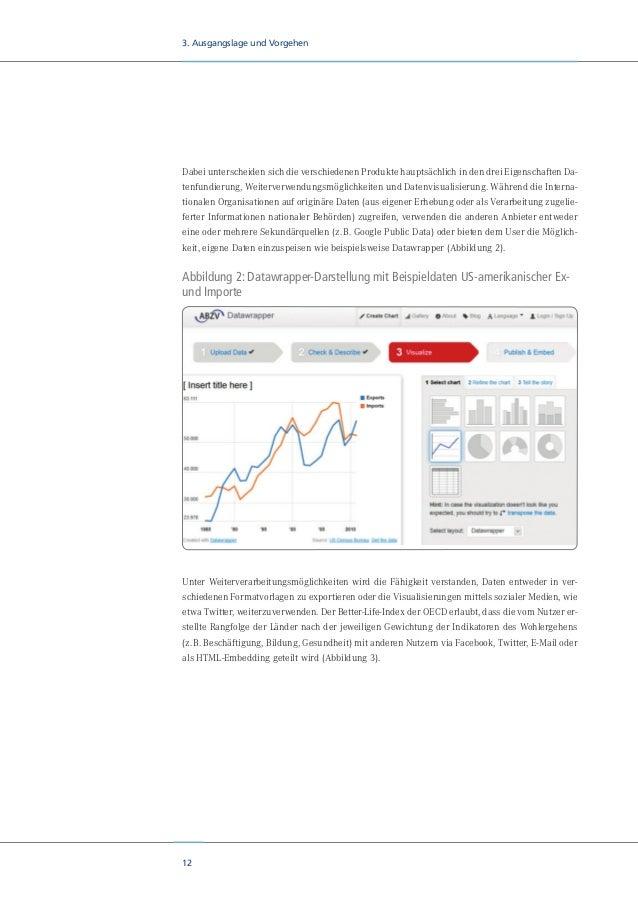 14 3. Ausgangslage und Vorgehen Abbildung 4: Google Public Data in der Liniendarstellung Das vom schwedischen Gesundheitsf...