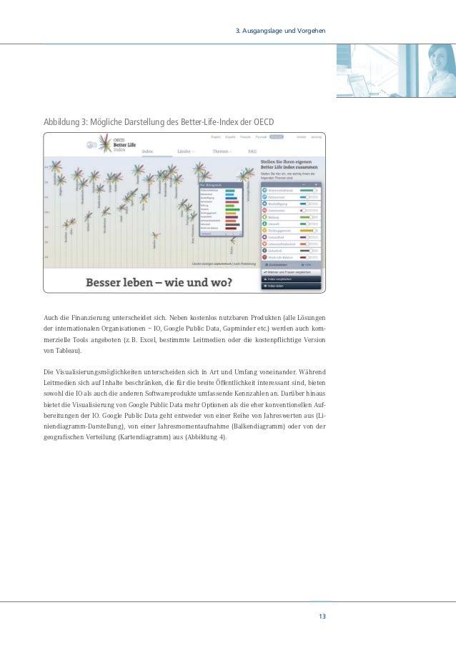 15 3. Ausgangslage und Vorgehen Länder werden in der Darstellung also entweder als Merkmalsträger mehrerer Indikatoren beh...