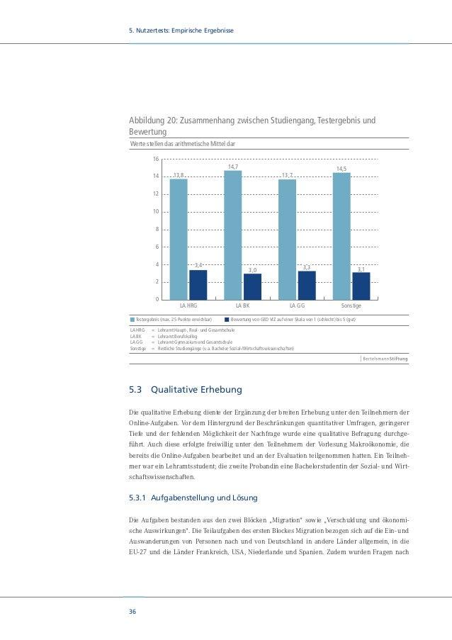 38 5. Nutzertests: Empirische Ergebnisse • die fehlende Aktualität (neueste Angaben aus dem Jahr 2010), • die optische Unü...