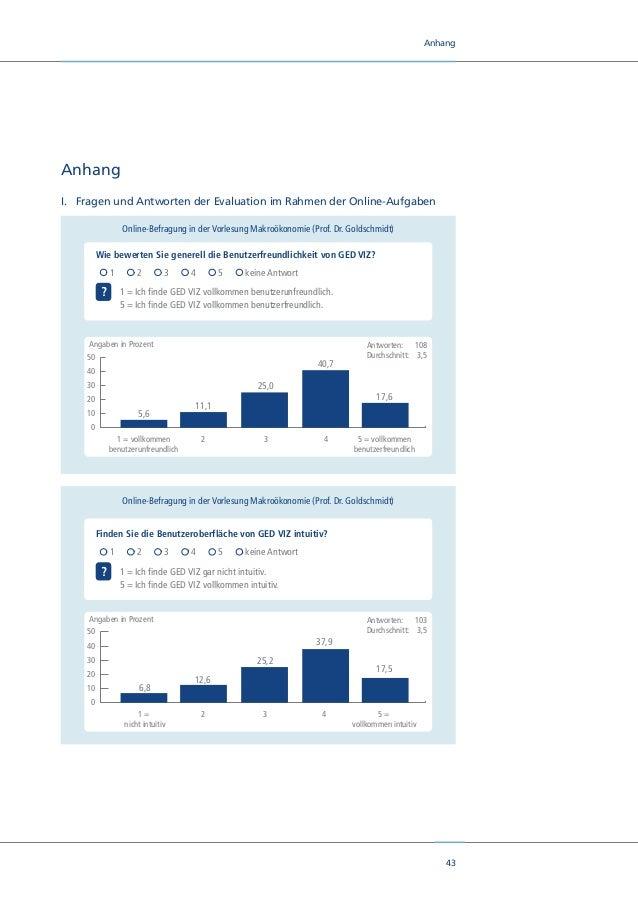 45 Anhang Online-Befragung in der Vorlesung Makroökonomie (Prof. Dr. Goldschmidt) Würden Sie das Tool GED VIZ im Rahmen Ih...