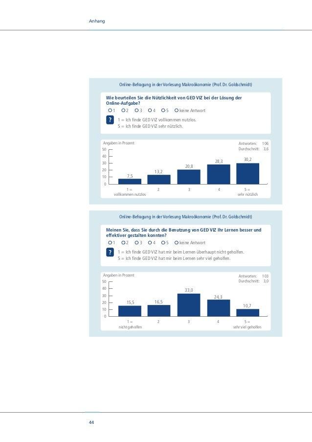 46 Anhang Online-Befragung in der Vorlesung Makroökonomie (Prof. Dr. Goldschmidt) Wo haben Sie GED VIZ benutzt? Bitte wähl...