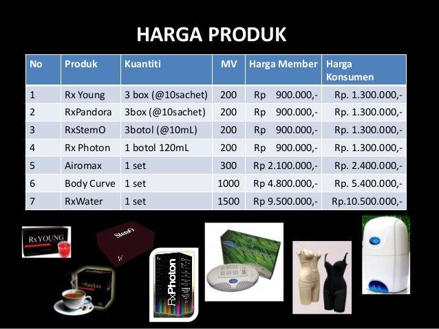Daftar Alamat Perusahaan Multi Level Marketing Mlm Di Marketing Plan Quanjian Indonesia