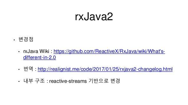 코딩소림사 Rx java Slide 3