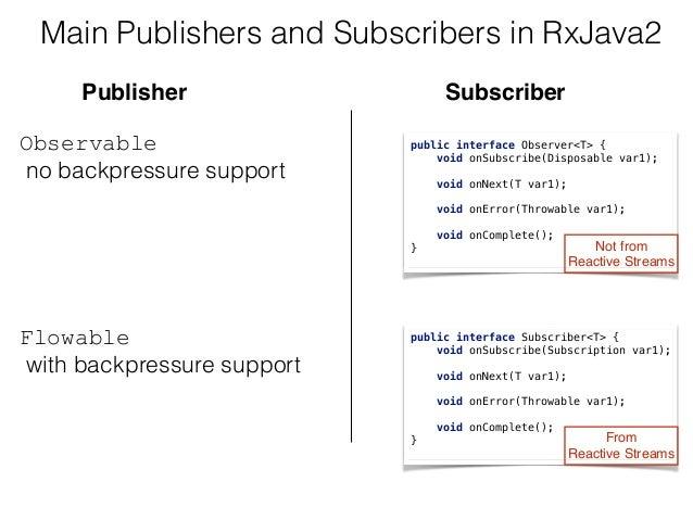 Observable no backpressure support Flowable with backpressure support public interface Observer<T> { void onSubscribe(D...