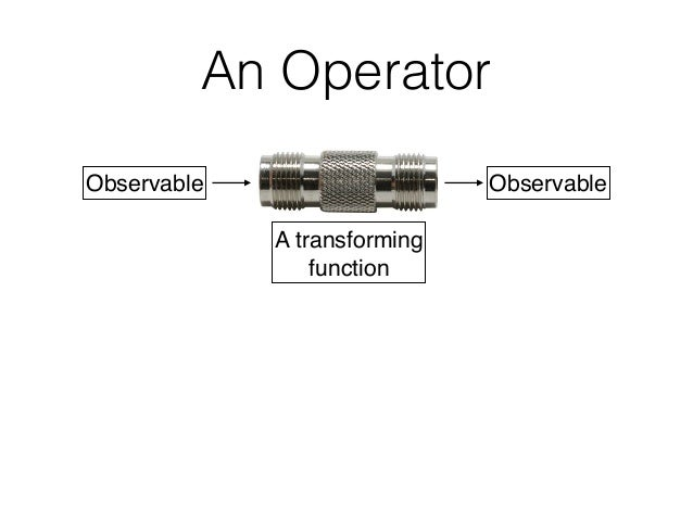 An Operator Observable Observable A transforming function