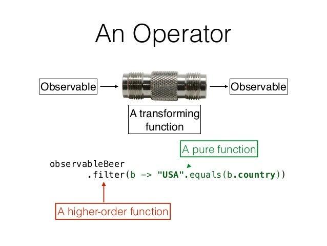 "An Operator Observable Observable A transforming function A higher-order function observableBeer .filter(b -> ""USA"".equa..."