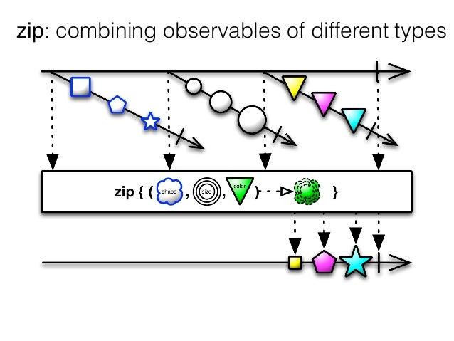 zip: combining observables of different types