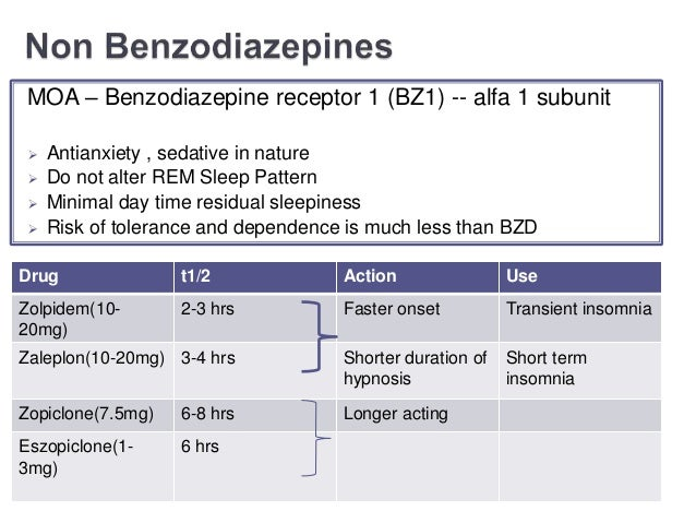 Zyprexa For Sleep Insomnia