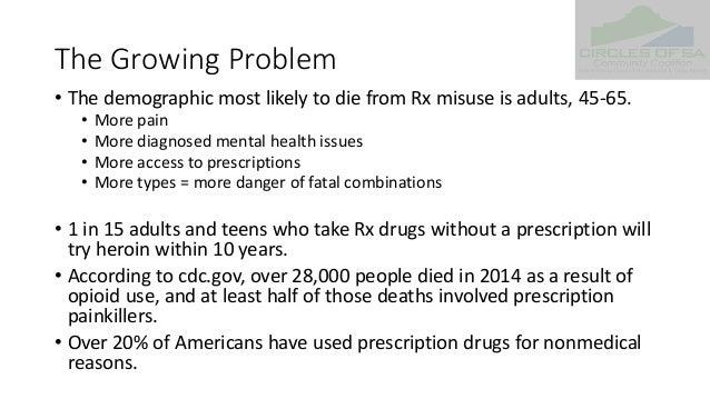 Most Teens Who Misuse Prescription >> Non Medical Use of Prescription Drugs October 2016