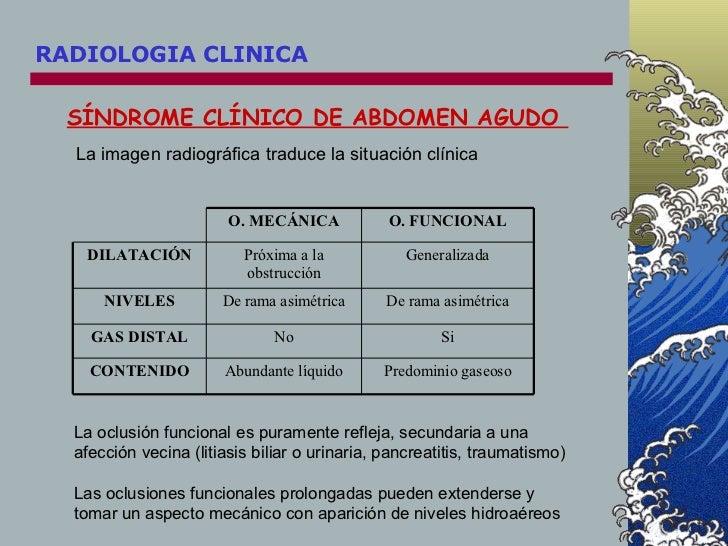 La imagen radiográfica traduce la situación clínica  La oclusión funcional es puramente refleja, secundaria a una afección...