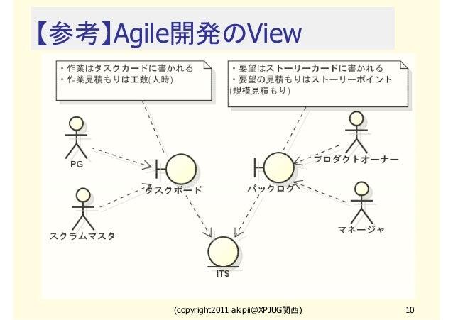 【参考】Agile開発のView  (copyright2011 akipii@XPJUG関西)  10