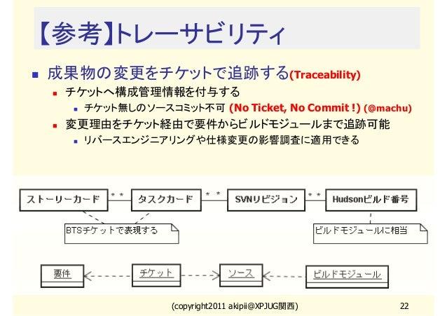 【参考】トレーサビリティ 成果物の変更をチケットで追跡する(Traceability) チケットへ構成管理情報を付与する チケット無しのソースコミット不可 (No Ticket, No Commit !) (@machu)  変更理由をチケット...