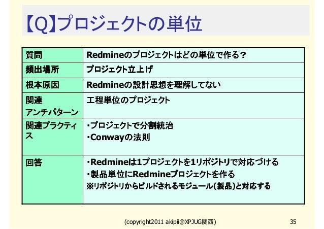 【Q】プロジェクトの単位 質問  Redmineのプロジェクトはどの単位で作る? のプロジェクトはどの単位で作る?  頻出場所  プロジェクト立上げ  根本原因  Redmineの設計思想を理解してない の設計思想を理解してない  関連 工程単...