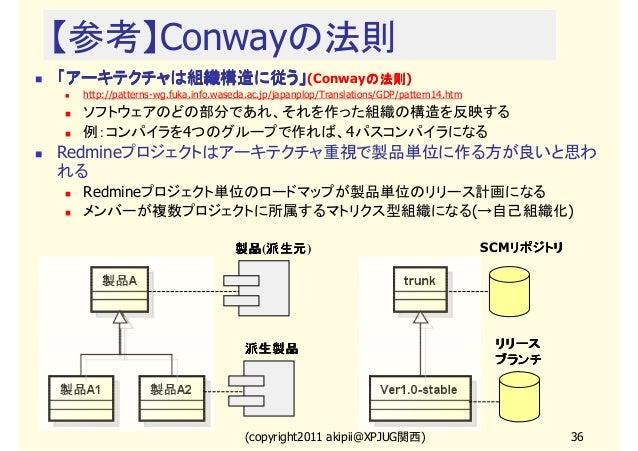 【参考】Conwayの法則 の法則) 「アーキテクチャは組織構造に従う」(Conwayの法則 の法則 http://patterns-wg.fuka.info.waseda.ac.jp/japanplop/Translations/GDP/pa...