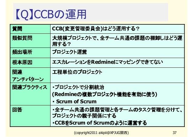 【Q】CCBの運用 質問  CCB(変更管理委員会 はどう運用する? 変更管理委員会)はどう運用する? 変更管理委員会  類似質問  大規模プロジェクトで、全チーム共通の課題の棚卸しはどう運 用する?  頻出場所  プロジェクト運営  根本原因...