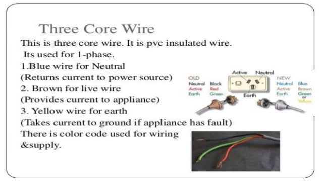 Hospital wiring system types of electrical connections publicscrutiny Image collections