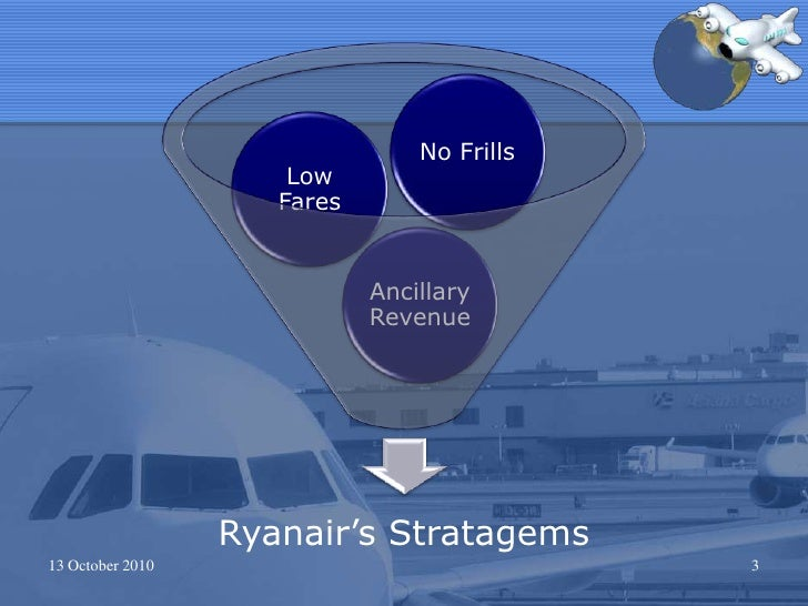 company overview of ryanair What is the strategic position of ryanair and how to maintain and strengthen their position for summary ryanair of ryanair s business model.