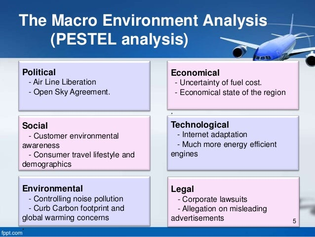 pest analysis of macro enviorment The macro environment is analysed through a pest (pestle) analysis pest stands for political, legal, economical and social factors lets discuss each pest factor.