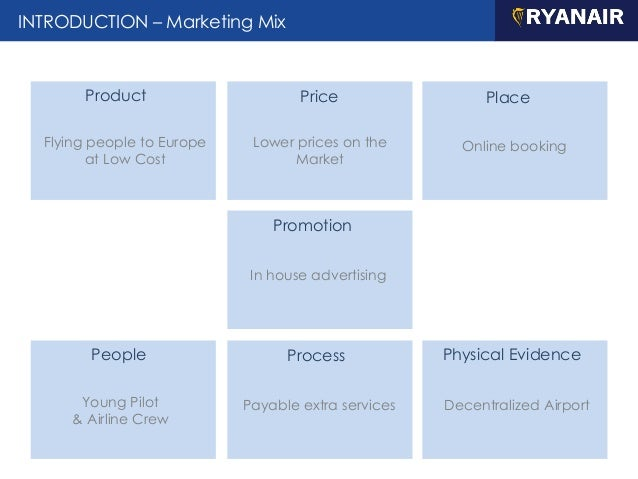 ryanair marketing strategy According to the independent, the company is hoping to find someone who will  take charge of their advertising, promotions and communications strategy which.