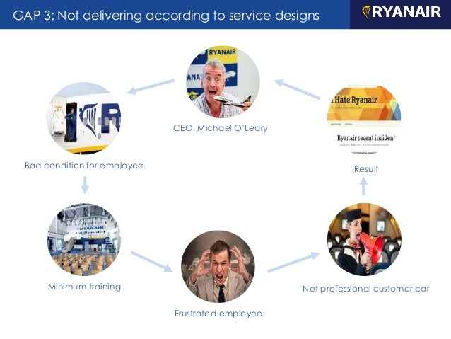 ryanair physical evidence Ryanair marketing mix ryanair is the european low cost airline low cost or no frills marketing strategies are of great interest to marketers since the marketing mix employed tends to run in opposition to what makes a great brand - and ryanair is a great brand and a very successful business.