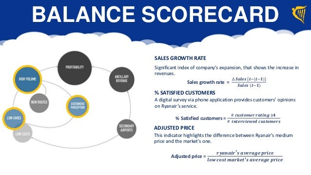 balance scorecard in british airways Balanced scorecard helps organizations to streamline vision and strategy with business activities and measures actual organizational performance against preset goals.