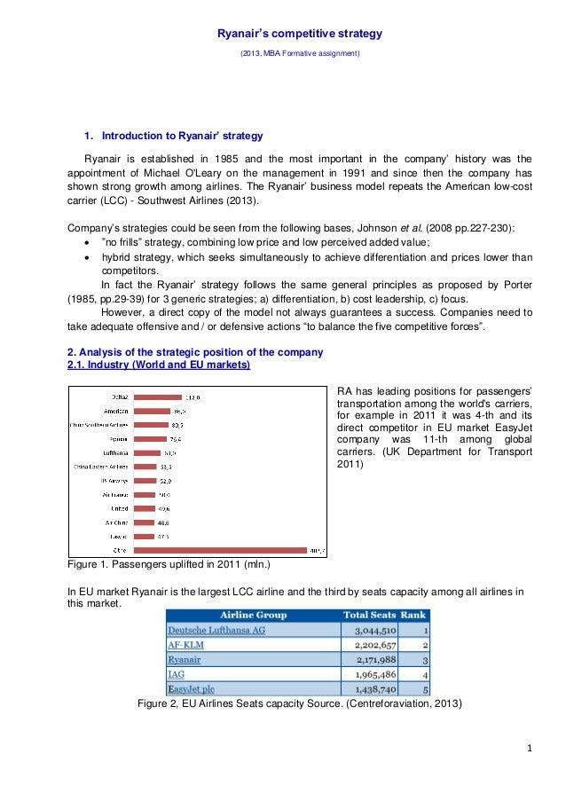 RYANAIR ANNUAL REPORT 2008 EPUB