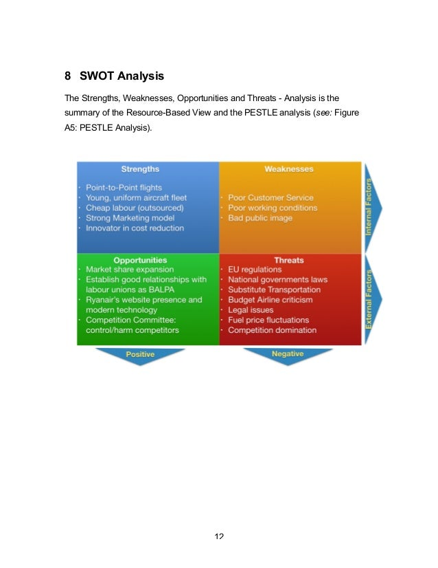 swot analysis of ryanair Ryanair is subject to the application of the general rules of eu competition law as well as specific rules on competition in the airline sector 4  since ryanair is an irish carrier by nationality it is also subject to the rules and regulations of the.