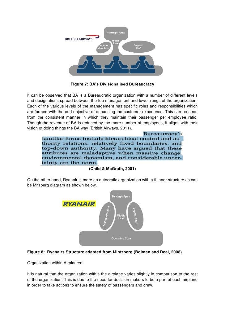british airways vs ryanair British airways vs ryanair essay  british airways earns revenue from 3 published sources: passenger services, cargo services and other.