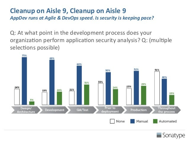 an analysis of cleanup on aisle four 5s (housekeeping, workplace organization) sort straighten scrub systematize standardize toyota 5s 5s (housekeeping, workplace organization) 5s is a fundamental first step for any manufacturing company, wishing to call itself world class the presence of a 5s program is indicative of the commitment of senior management to workplace organization, lean manufacturing and the elimination of muda.