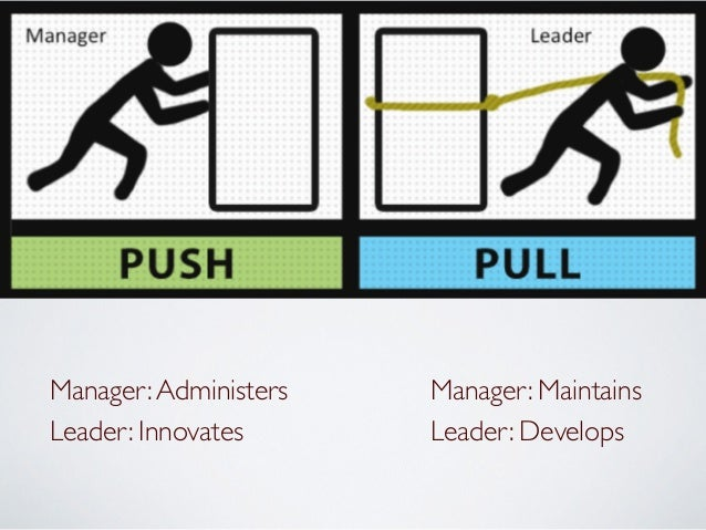 being a manager but not a leader Join todd dewett for an in-depth discussion in this video being a leader, not a micromanager, part of management tips weekly  the classic micro-manager, it's very .