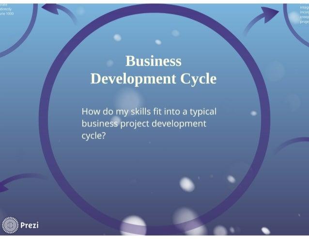 Ryan developmentcycle Slide 3