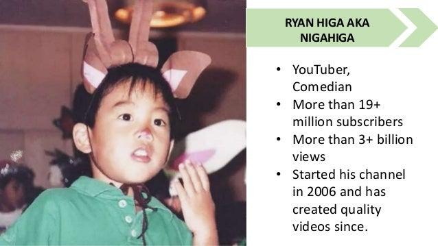 Ryan Higa S Draw My Life