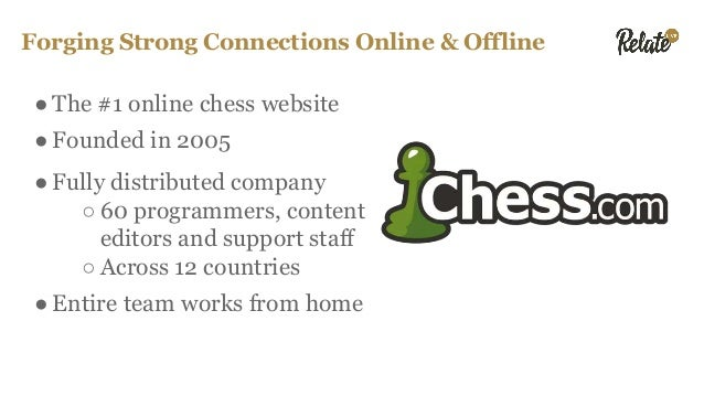 Forging Strong Connections Online & Offline ● The #1 online chess website ● Founded in 2005 ● Fully distributed company ○ ...