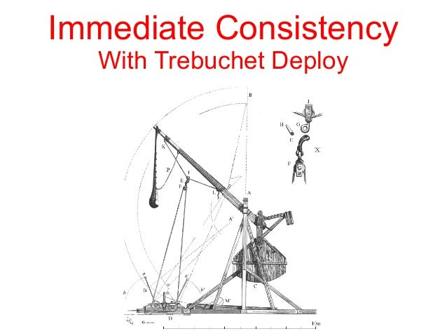 Immediate Consistency With Trebuchet Deploy
