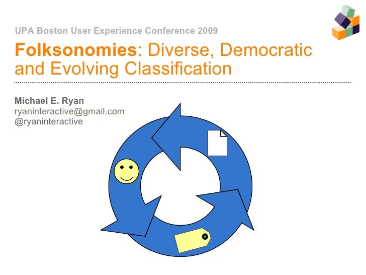 Folksonomies : Diverse, Democratic  and Evolving Classification Michael E. Ryan [email_address] @ryaninteractive UPA Bosto...