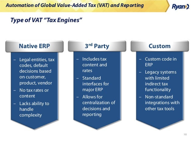 the international legal considerations in export regulations and tax compliance Legal considerations in  us export control laws and regulations  nasasps 2018 presentation - international regulationspptx author.