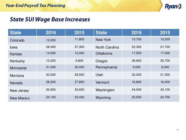 Fifth image of Kentucky Sui Taxable Wage Base with Human Capital Tax | 2015 Year-End Payroll Tax Planning