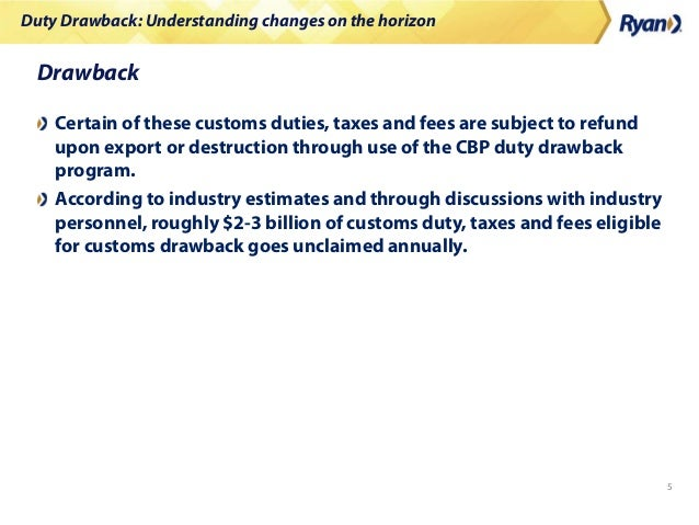 Customs And Foreign Trade Duty Drawback