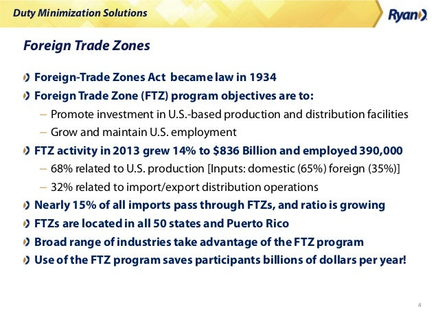 Duty Minimization Solutions 4 Foreign Trade Zones Foreign-Trade Zones Act became law in 1934 Foreign Trade Zone (FTZ) prog...